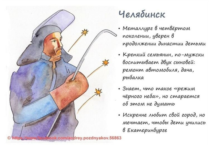 Художница из Новосибирска показала, как выглядят типичные жители городов России